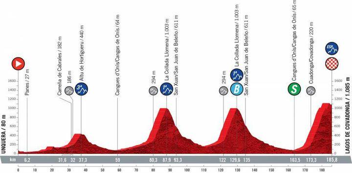 Decimoséptima etapa de la Vueltaa de 185,8 km entre Onqueira y Lagos de Covadonga, miércoles 1 de septiembre de 2021 (ASO)